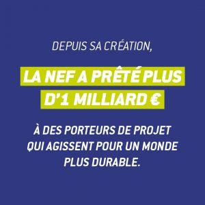 depuis sa création la nef a prete plus de un milliard d'euros